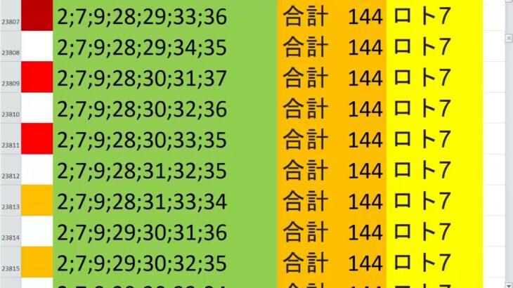 ロト7 合計 144 ビデオ 21