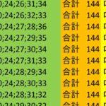 ロト7 合計 144 ビデオ 22