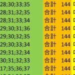 ロト7 合計 144 ビデオ 48