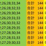ロト7 合計 144 ビデオ 64