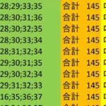 ロト7 合計 145 ビデオ 118