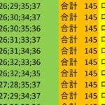 ロト7 合計 145 ビデオ 12
