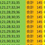 ロト7 合計 145 ビデオ 123