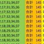 ロト7 合計 145 ビデオ 144