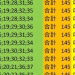 ロト7 合計 145 ビデオ 148