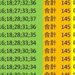 ロト7 合計 145 ビデオ 151