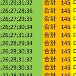 ロト7 合計 145 ビデオ 16
