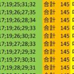 ロト7 合計 145 ビデオ 161