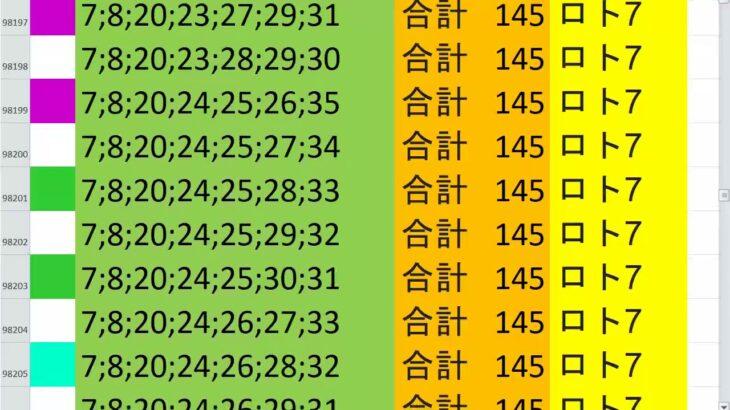 ロト7 合計 145 ビデオ 166