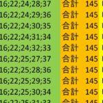 ロト7 合計 145 ビデオ 188