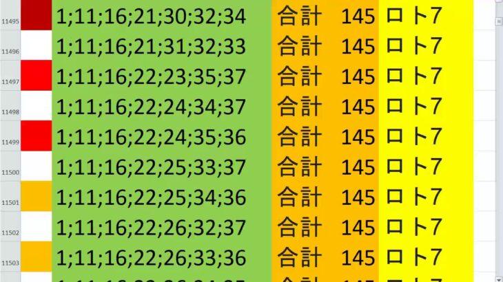 ロト7 合計 145 ビデオ 20