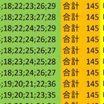 ロト7 合計 145 ビデオ 235