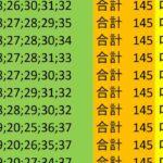 ロト7 合計 145 ビデオ 38