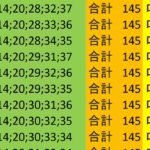 ロト7 合計 145 ビデオ 51