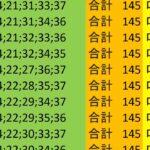 ロト7 合計 145 ビデオ 65