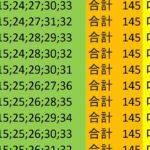 ロト7 合計 145 ビデオ 82
