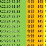 ロト7 合計 145 ビデオ 90