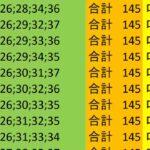 ロト7 合計 145 ビデオ 96