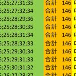 ロト7 合計 146 ビデオ 115