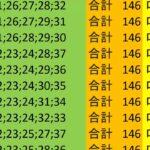 ロト7 合計 146 ビデオ 116