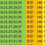 ロト7 合計 146 ビデオ 128
