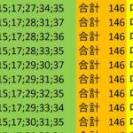 ロト7 合計 146 ビデオ 150