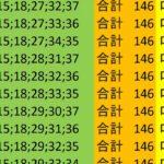 ロト7 合計 146 ビデオ 165