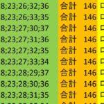 ロト7 合計 146 ビデオ 17