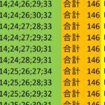 ロト7 合計 146 ビデオ 172