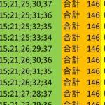 ロト7 合計 146 ビデオ 182