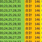 ロト7 合計 146 ビデオ 197