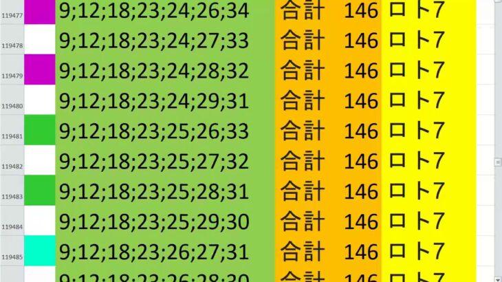 ロト7 合計 146 ビデオ 202