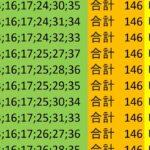 ロト7 合計 146 ビデオ 221