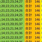 ロト7 合計 146 ビデオ 225