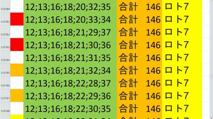 ロト7 合計 146 ビデオ 226
