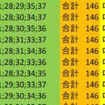 ロト7 合計 146 ビデオ 31