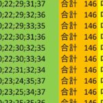 ロト7 合計 146 ビデオ 34