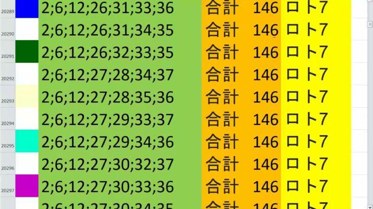 ロト7 合計 146 ビデオ 35