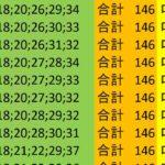 ロト7 合計 146 ビデオ 56