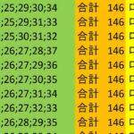 ロト7 合計 146 ビデオ 7