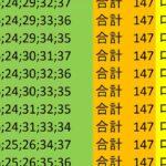 ロト7 合計 147 ビデオ 11