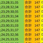 ロト7 合計 147 ビデオ 12