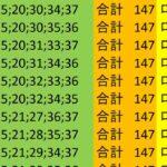 ロト7 合計 147 ビデオ 15