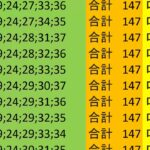 ロト7 合計 147 ビデオ 34