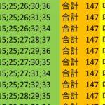 ロト7 合計 147 ビデオ 48