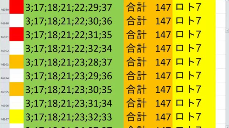 ロト7 合計 147 ビデオ 80