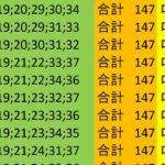 ロト7 合計 147 ビデオ 97