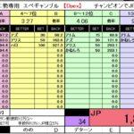 DQX勢専用 Apexギャンブル 【Dpex】 3回目