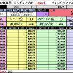 DQX勢専用 Apexギャンブル 【Dpex】 6回目  今日こそJP放出!