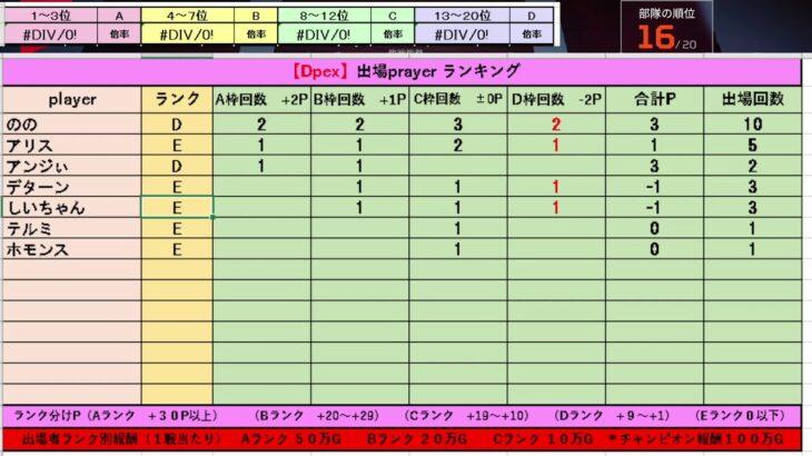 DQX勢専用 Apexギャンブル 【Dpex】 今回より出場者ランク格付けor出場報酬制度有!